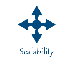 scalable solutions